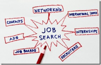 Getting Your Dream Job #1: How To Find Job Opportunities